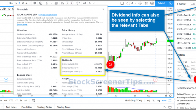 dividend stock screener chart page