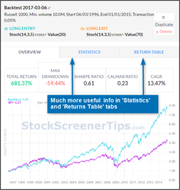 Finviz elite stock screener backtest example