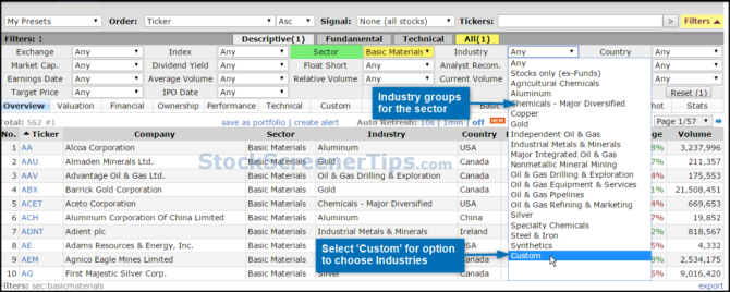 Finviz Elite industry custom selection option