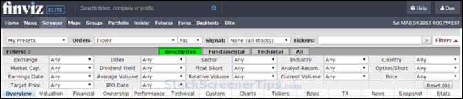 Finviz elite stock screener descriptive tab