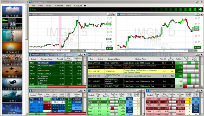 trade ideas scanner review - stock screener active trading channel