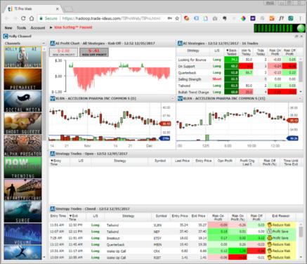 Trade-ideas.com review - stock screener web version