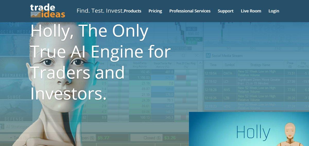 Trade Ideas website
