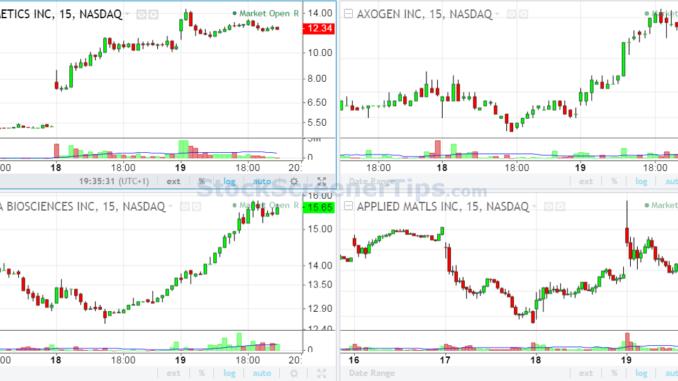 tradingview-4chart-layout
