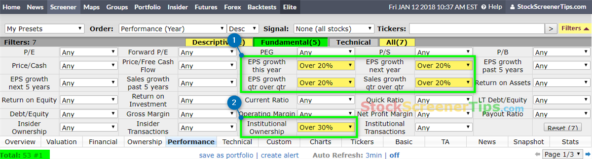 High Growth Stocks Screener   StockScreenerTips com