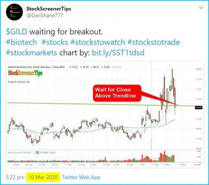 GILD stock buy tweet