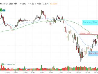 Qcom stock sell