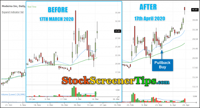 mrna stock buy trade after