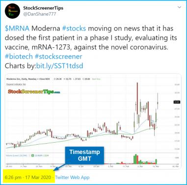 mrna moderna stock buy trade idea