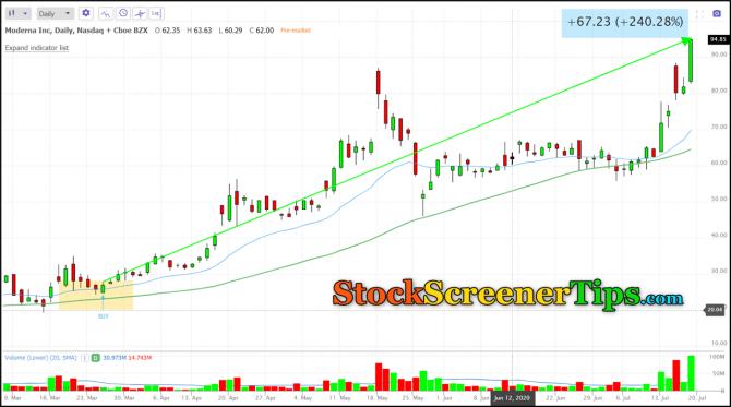 mrna stock buy update 2
