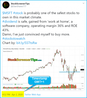 microsoft stock buy tweet