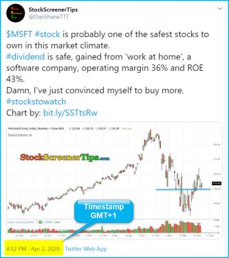 microsoft stock buy tweet
