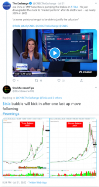 bulle twitter cnbc