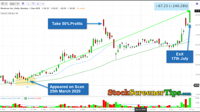 best technical stock screener example 2