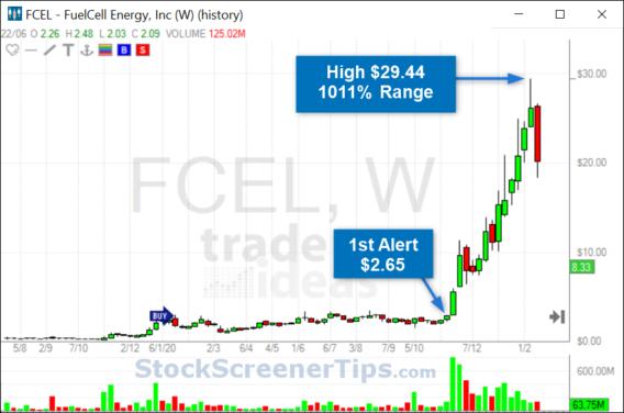 pre market stock screener update