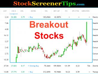 breakout stock screener