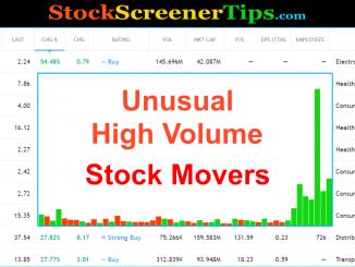 unusual volume stock screener