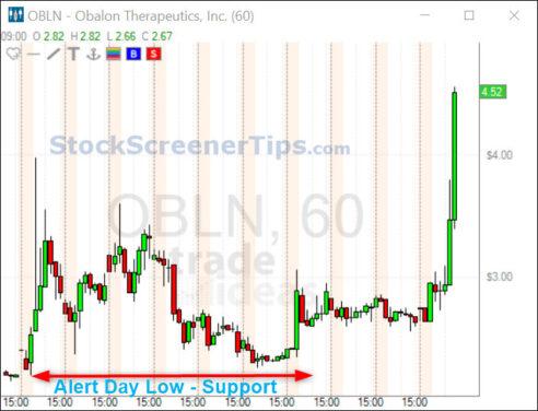 Biotech Penny Stocks 2
