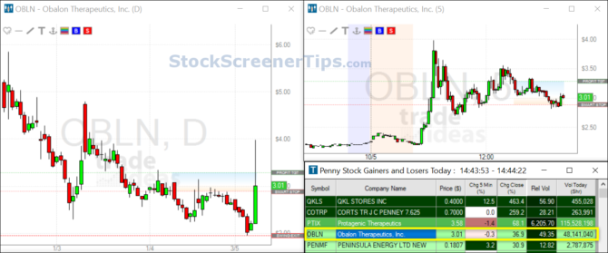 Penny Stocks biotechnologiques