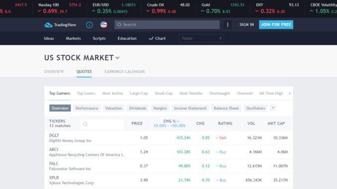 StockScreenerTips com
